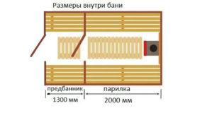 схема бани 35 метра