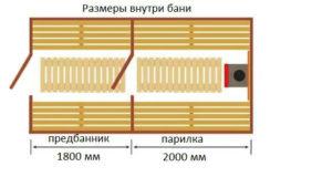 схема бани 4 метра